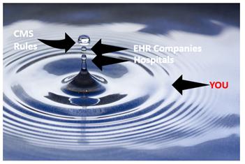 ripple image