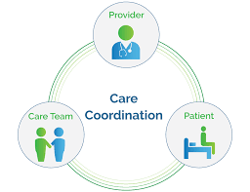 Care Coordination_Simple